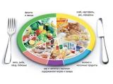 База отдыха Заимка - иконка «питание» в Абане